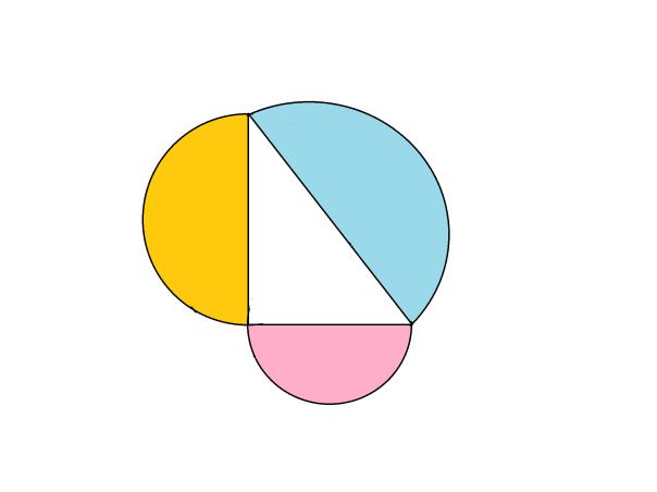 lingkaran dengan segi tiga sembarang